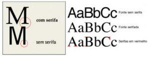 letras com e sem serifa