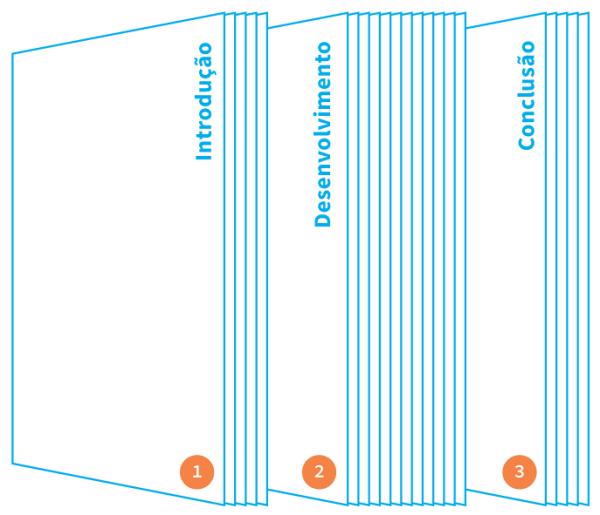 abnt-normas_elementos textuais