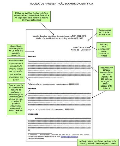 modelo de apresentação artigo cientifico1
